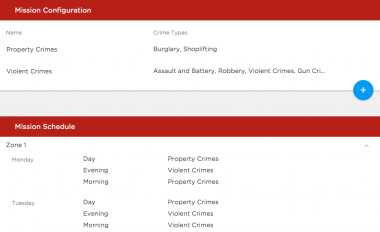 New Features For Crime Analysts Predpol